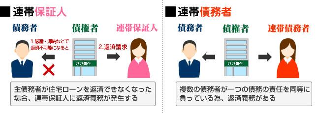 江幡さんの税務・会計Vol-26